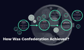How WAS Confederation Achieved?