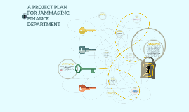 A PROJECT PLAN FOR JAMMAS INC.