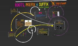 AFFIXES: Root, Prefix, Suffix