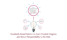 Standards Based Rubrics to Track Student Progress and Return