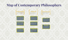 Map of Contemporary Philosophers