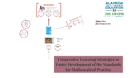 Copy of Cooperative Learning Foundation