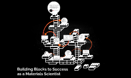 Building Blocks to Success as a Materials Scientist