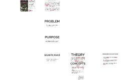 Demonstrating the Theoretical Framework/ Blueprint