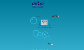 CGW4U water