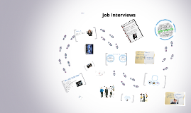The Job Interview Process