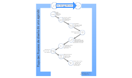 Diseño de proceso de consenso - Alto Golfo