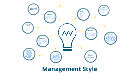 Management Style