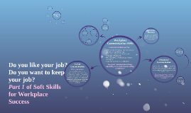 Copy of Pt. 1/ Communication: Soft Skills for the Workplace