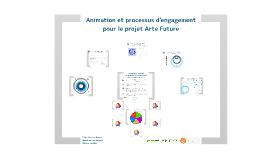 Animation et processus d'engagement pour le projet Arte Future