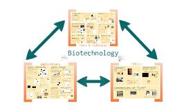 AP Bio- Molecular Genetics 5: Biotechnology