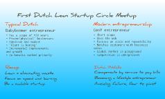 First Dutch Lean Startup Circle Meetup