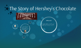 The Story of Hersheys