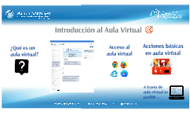 DOCENTES - Introducción al Aula Virtual