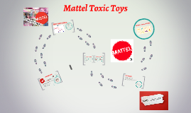 Copy of Mattel Toys
