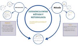 Copy of DIFERENCIA ENTRE MÉTODO Y METODOLOGÍA