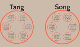 Tang And Song Comparison
