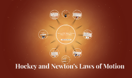 Hockey and Newton's Laws of Motion