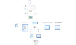 Borrador Cuaderno digital en la Docencia