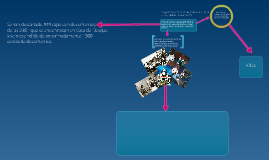 Copy of Proyecto Reconstrucción de la Memoria Histórica - RMH
