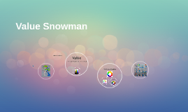 Value Snowman