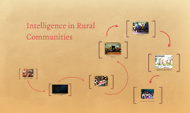 Intelligence in Rural Communities