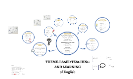 Copy of Theme-based teaching