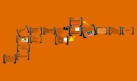 Copy of Copy of ELEMENTOS QUE DEBE CONTENER UN MAPA