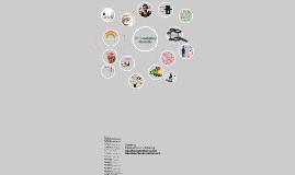 T2 : Vocabulary Portfolio