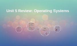 Unit 5 Review: Operating Systems