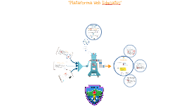 "Copy of ""Plataforma Web Educatic"""