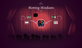 Copy of  Moving Mindsets
