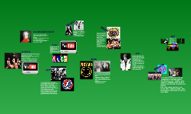 Copy of 10 Most Influential Musicians of All Time