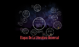 Copy of Etapas De La Literatura Universal