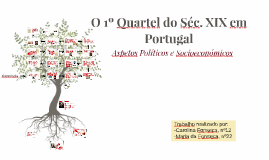 Copy of O 1º Quartel do Séc. XIX em Portugal
