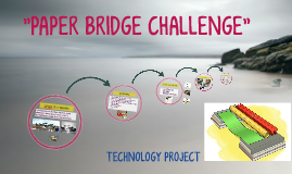 TECHNOLOGY PROJECT