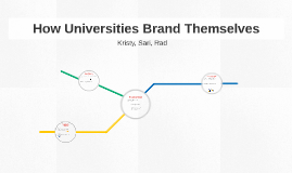 How Universities Brand Themselves