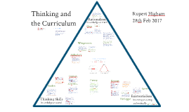 Thinking and the Curriculum