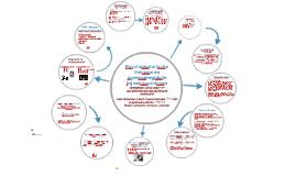 Psychomotorische therapie en agressieregulatie bij eetstoorn