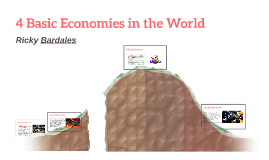 4 Basic Economies in the World