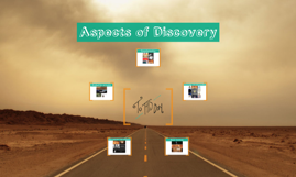 Aspects of Discovery