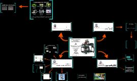 Automatización de una planta para la obtención de pulpa de papel a partir de los desechos de la industria platanera