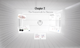 Chapter 02: The Framework for Business