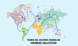 Copy of TEORIA DEL SISTEMA-MUNDO DE IMMANUEL WALLERSTEIN
