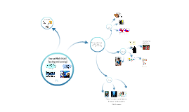 Media in Learning (With Linked Web2.0 Activities)