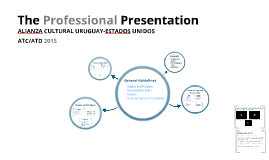 The Professional Presentation ATC/ATD 2015