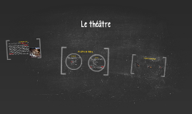 Copy of Le théâtre