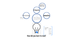 Connectionist Model of Reading Comprehension