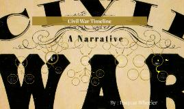 Copy of Civil War Timeline