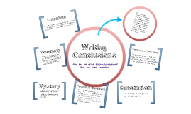 Copy of Writing Conclusions